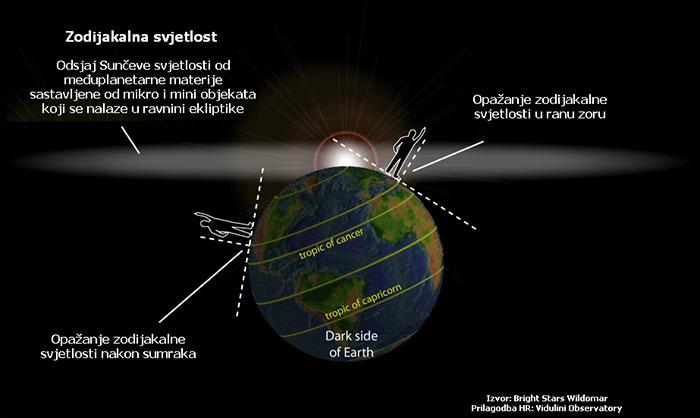 zodijakalna-svjetlost